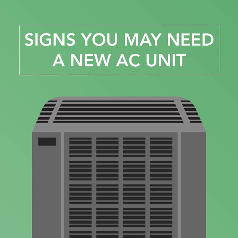 Signs You Need a New AC Unit